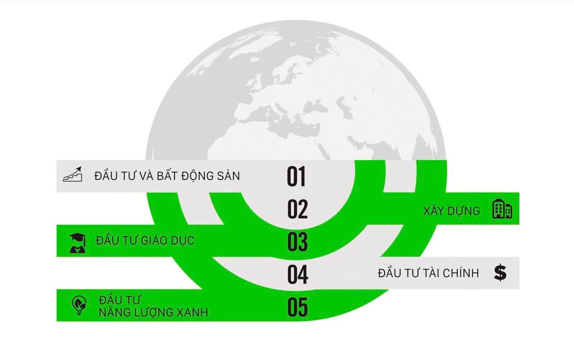 chu-dau-tu-du-an-premia-eco-city
